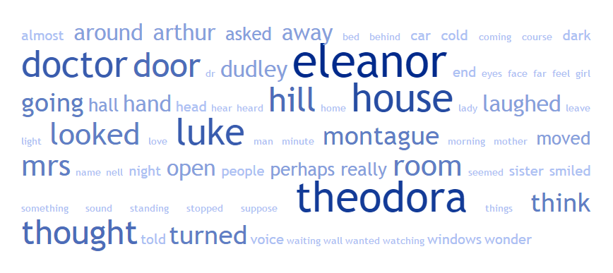 Book - tag cloud - chapter 1 to 9
